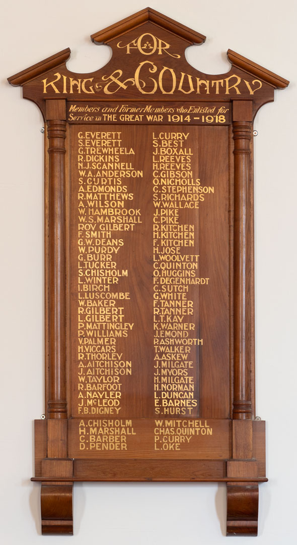 Pakington Street Methodist Church Members Who Served